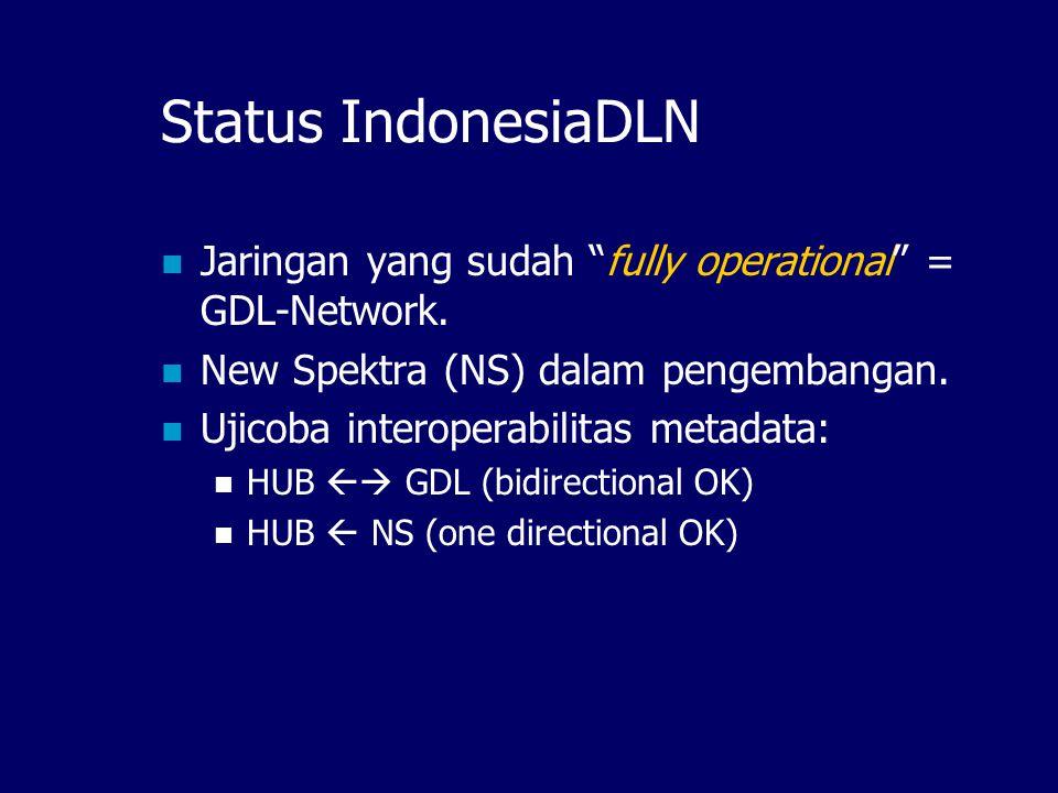 GDL-Network Topologi IndonesiaDLN IndonesiaDLN HUB institusiwarnet personal New Spektra HUB In-CUVL GDL-HUB