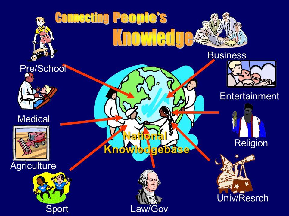 Bersama-sama membangun National Knowledgebase !