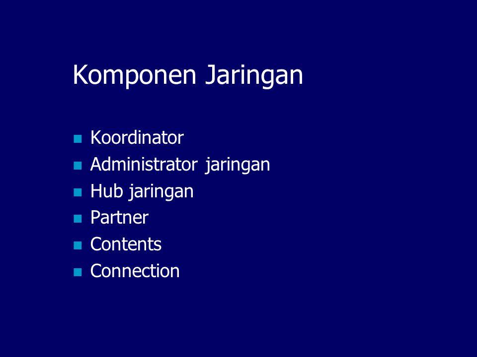 Indonesia Health Network Rumah Sakit Pendidikan Fakultas Kedokteran Litbang Kesehatan Balai Gizi dll