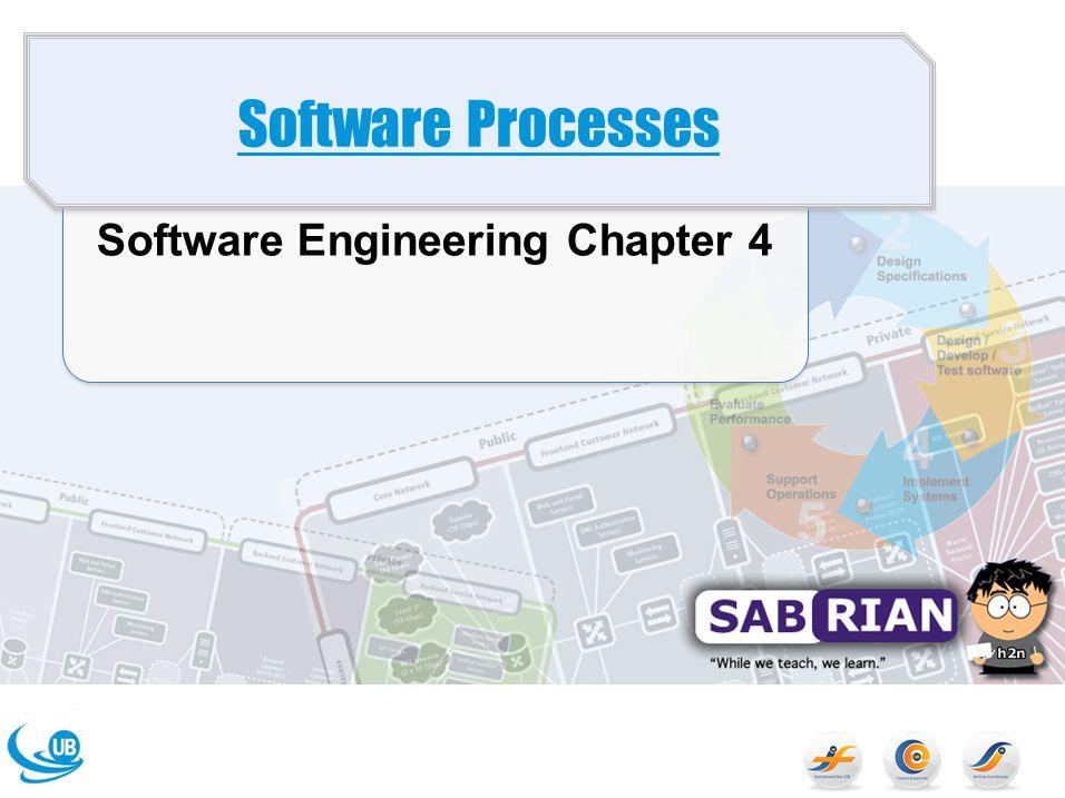 Aktifitas proses Spesifikasi perangkat lunak Desain software dan implemetasi Validasi software Evolusi software