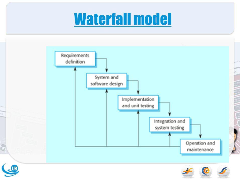 Fase waterfall model Analisa kebutuhan dan definisi Desain software dan sistem Implementasi dan unit testing Integrasi dan sistem testing Operation dan maintenance Permasalahan : kesulitan untuk mengakomodasi perubahan ketia proses berjalan, fase harus diselesaikan satu persatu
