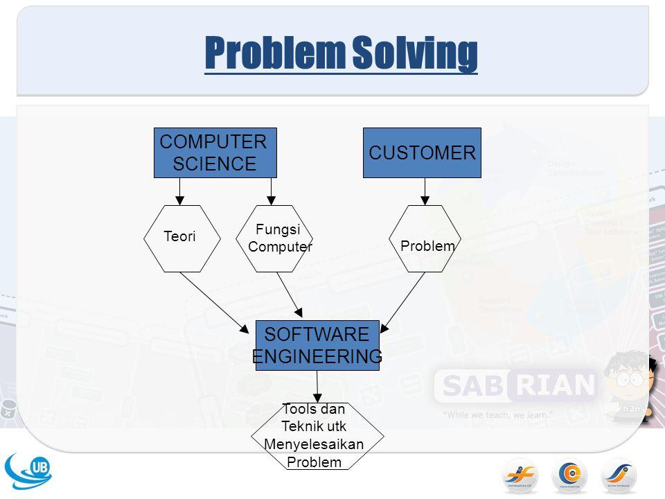 Problem Solving COMPUTER SCIENCE CUSTOMER SOFTWARE ENGINEERING Teori Fungsi Computer Problem Tools dan Teknik utk Menyelesaikan Problem