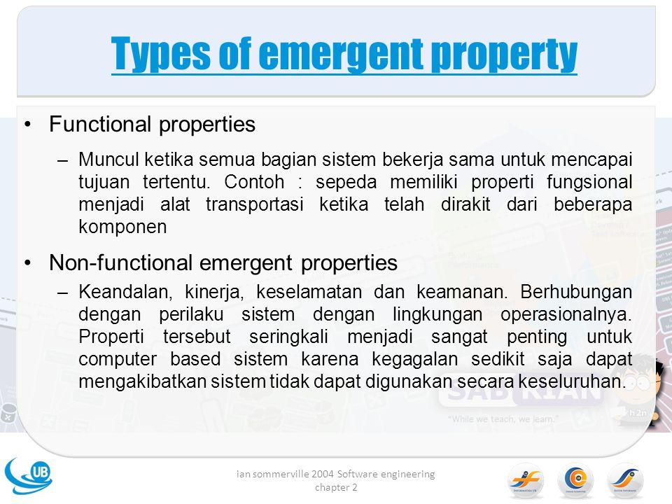 Types of emergent property Functional properties –Muncul ketika semua bagian sistem bekerja sama untuk mencapai tujuan tertentu. Contoh : sepeda memil