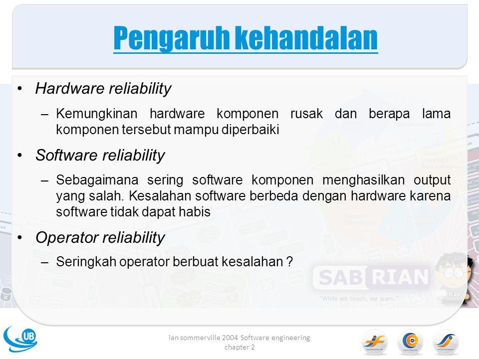 Hardware reliability –Kemungkinan hardware komponen rusak dan berapa lama komponen tersebut mampu diperbaiki Software reliability –Sebagaimana sering