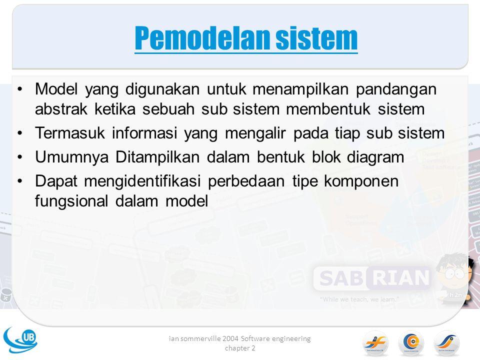Pemodelan sistem Model yang digunakan untuk menampilkan pandangan abstrak ketika sebuah sub sistem membentuk sistem Termasuk informasi yang mengalir p