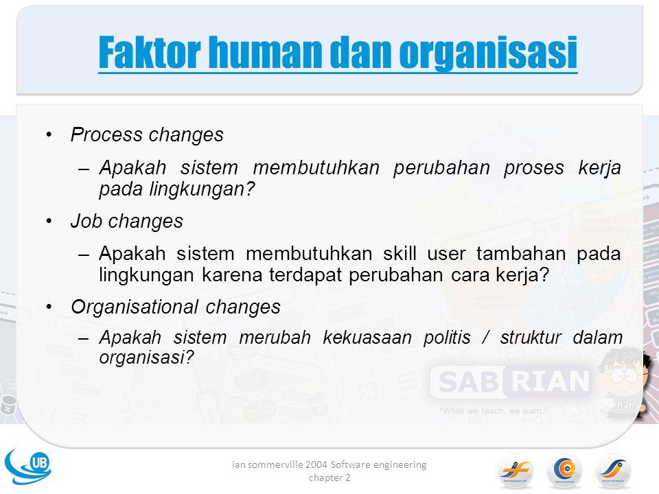 Faktor human dan organisasi Process changes –Apakah sistem membutuhkan perubahan proses kerja pada lingkungan? Job changes –Apakah sistem membutuhkan