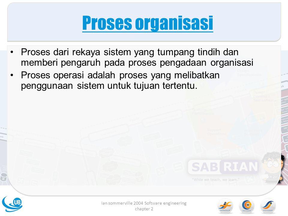 Proses organisasi Proses dari rekaya sistem yang tumpang tindih dan memberi pengaruh pada proses pengadaan organisasi Proses operasi adalah proses yan