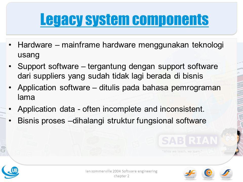 Legacy system components Hardware – mainframe hardware menggunakan teknologi usang Support software – tergantung dengan support software dari supplier