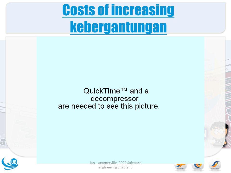 Costs of increasing kebergantungan ian sommerville 2004 Software engineering chapter 3
