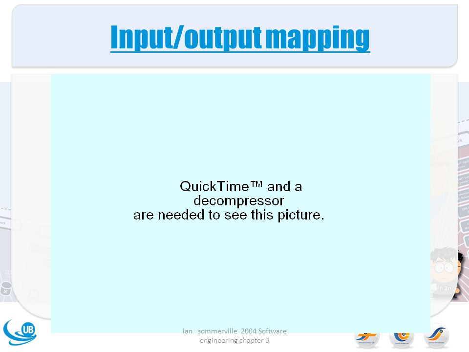 Input/output mapping ian sommerville 2004 Software engineering chapter 3