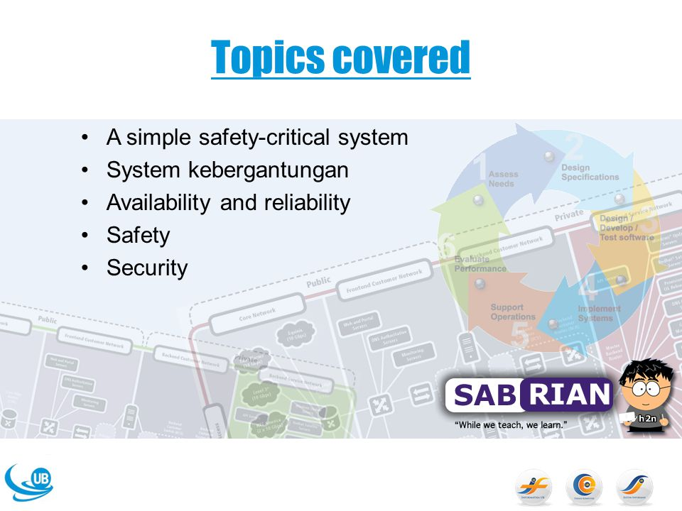 Topics covered A simple safety-critical system System kebergantungan Availability and reliability Safety Security