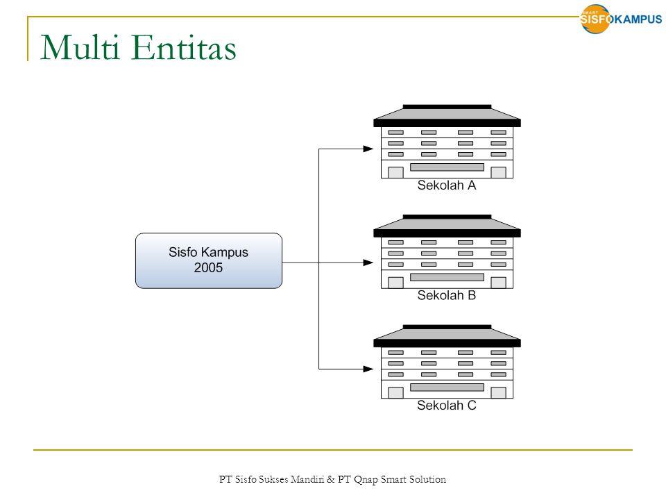 PT Sisfo Sukses Mandiri & PT Qnap Smart Solution Multi Entitas