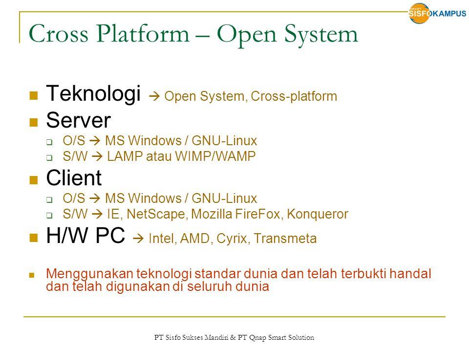 PT Sisfo Sukses Mandiri & PT Qnap Smart Solution Cross Platform – Open System Teknologi  Open System, Cross-platform Server  O/S  MS Windows / GNU-Linux  S/W  LAMP atau WIMP/WAMP Client  O/S  MS Windows / GNU-Linux  S/W  IE, NetScape, Mozilla FireFox, Konqueror H/W PC  Intel, AMD, Cyrix, Transmeta Menggunakan teknologi standar dunia dan telah terbukti handal dan telah digunakan di seluruh dunia