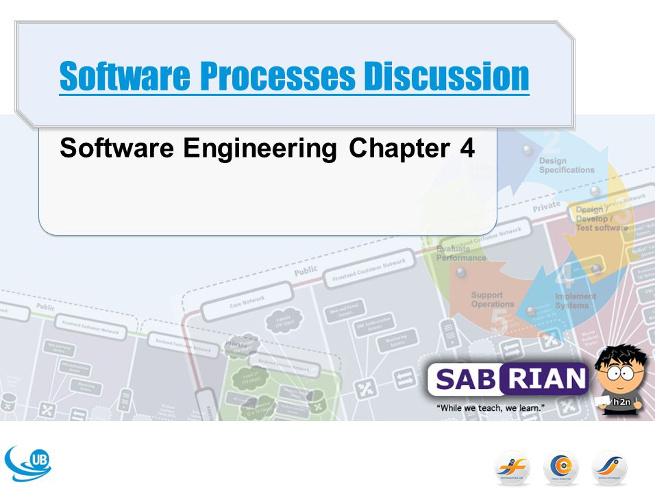 Software Engineering Chapter 4 Software Processes Discussion