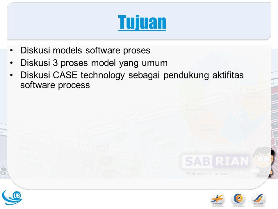 Tujuan Diskusi models software proses Diskusi 3 proses model yang umum Diskusi CASE technology sebagai pendukung aktifitas software process