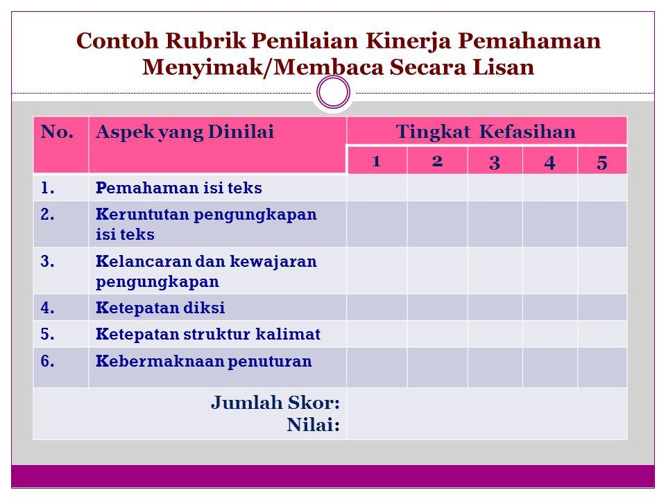 Asesmen Otentik Ber-BI dan Bersastra (3 ) Bentuk kinerja bahasa adalah berbicara atau menulis Jadi, tes menyimak dan membaca kini diubah dengan menunt