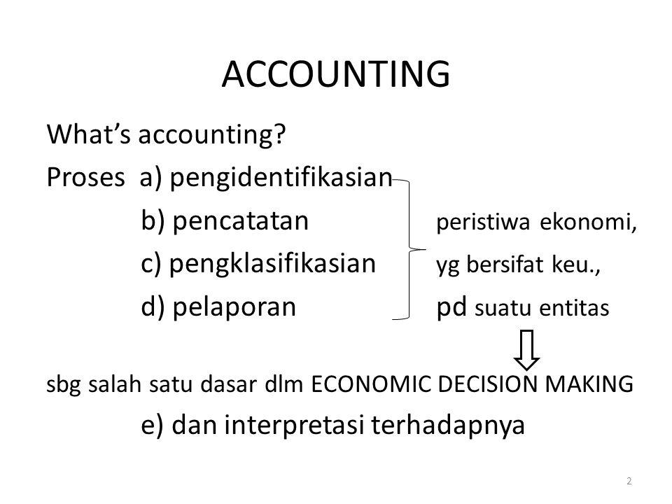 ACCOUNTING What's accounting? Proses a) pengidentifikasian b) pencatatan peristiwa ekonomi, c) pengklasifikasian yg bersifat keu., d) pelaporan pd sua