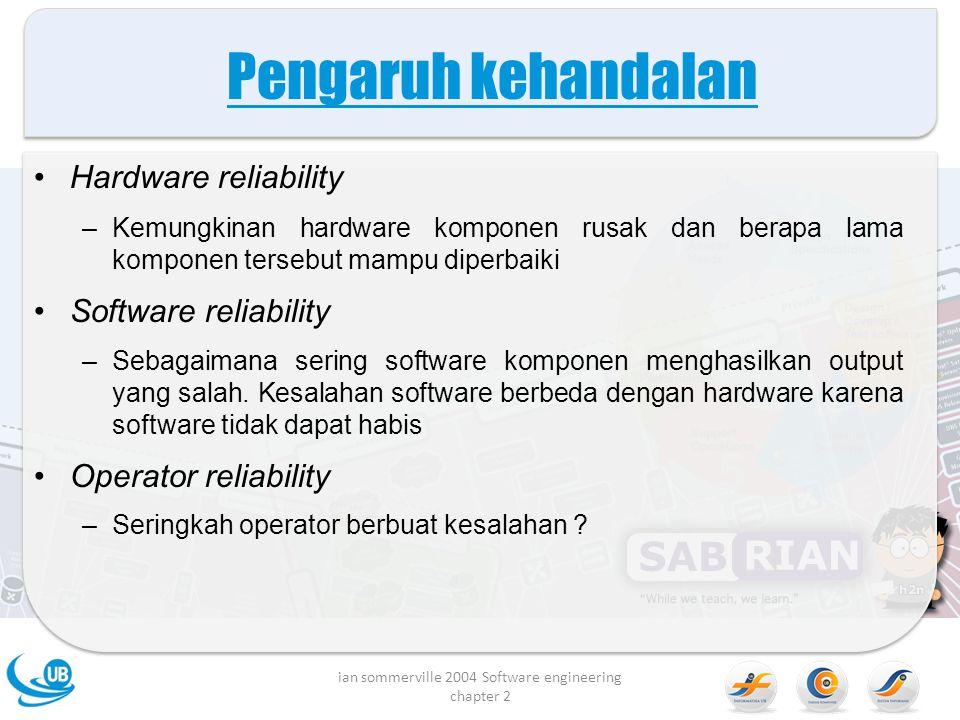 Hardware reliability –Kemungkinan hardware komponen rusak dan berapa lama komponen tersebut mampu diperbaiki Software reliability –Sebagaimana sering software komponen menghasilkan output yang salah.