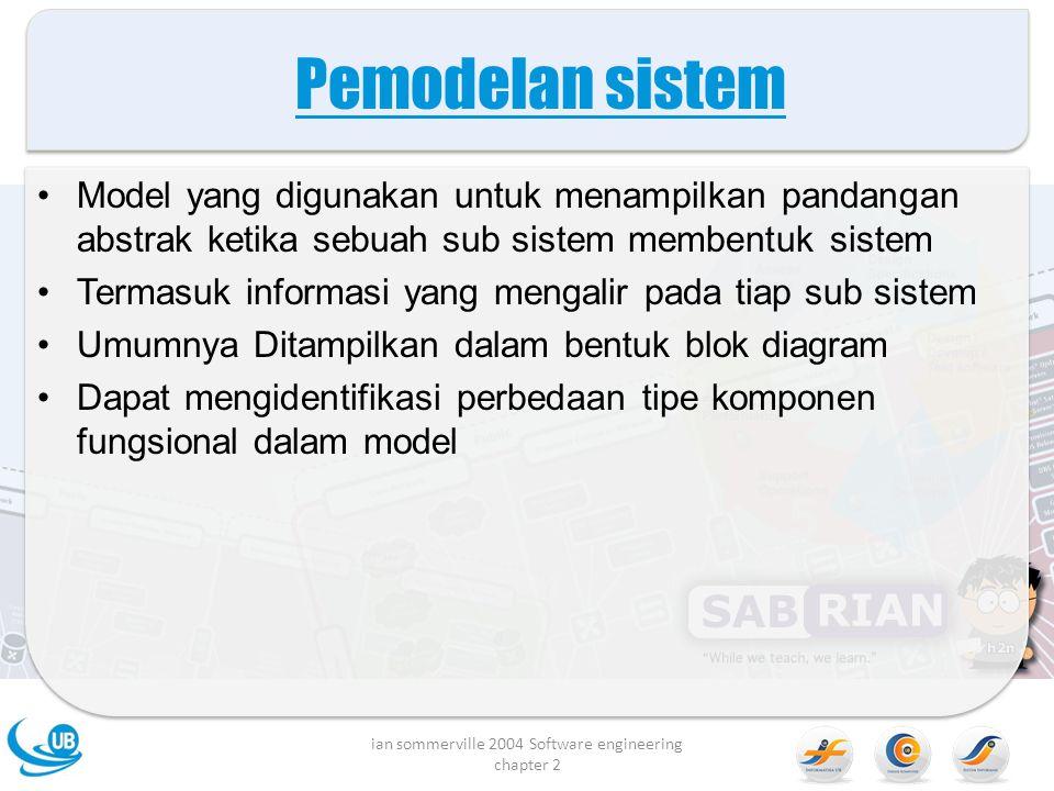Pemodelan sistem Model yang digunakan untuk menampilkan pandangan abstrak ketika sebuah sub sistem membentuk sistem Termasuk informasi yang mengalir pada tiap sub sistem Umumnya Ditampilkan dalam bentuk blok diagram Dapat mengidentifikasi perbedaan tipe komponen fungsional dalam model ian sommerville 2004 Software engineering chapter 2