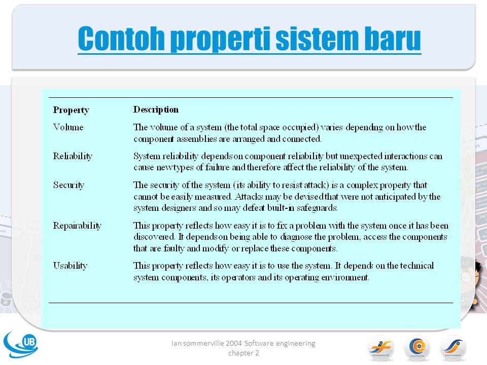 Tujuan sistem Harus merumuskan mengapa sistem tersebut diadakan untuk lingkungannya.