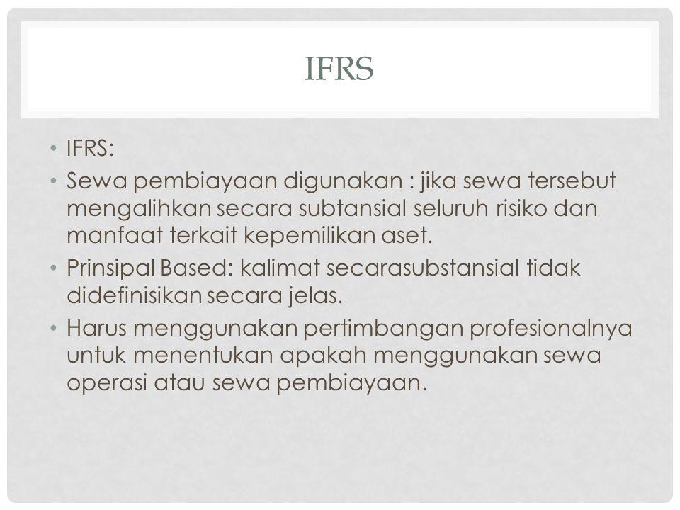 IFRS Sewa Pembiayaan: mengakui aset sewa di Neraca (kelompok aset), dan mengakui liabilitas sewa atas aset persewaan di sisi lainnya (liabilitas).