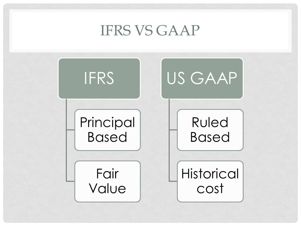 7 IFRS IMPLEMENTATION AROUND THE WORLD (2009) IFRS permitted or required Convergence plans U.S. GAAP and/or convergence intended No/unknown convergenc