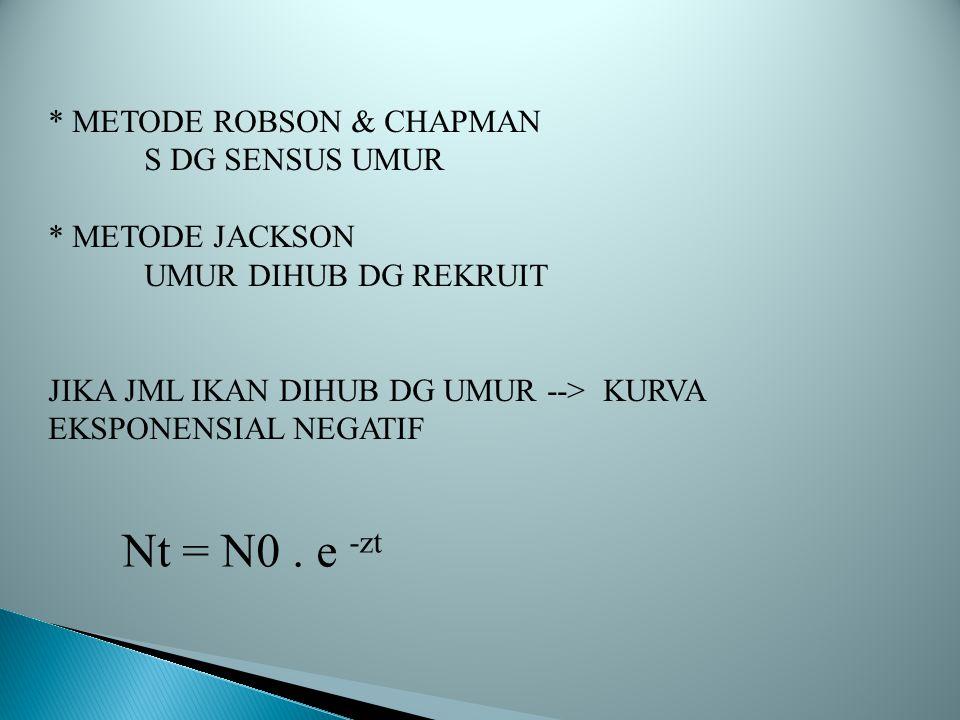 * METODE ROBSON & CHAPMAN S DG SENSUS UMUR * METODE JACKSON UMUR DIHUB DG REKRUIT JIKA JML IKAN DIHUB DG UMUR --> KURVA EKSPONENSIAL NEGATIF Nt = N0.