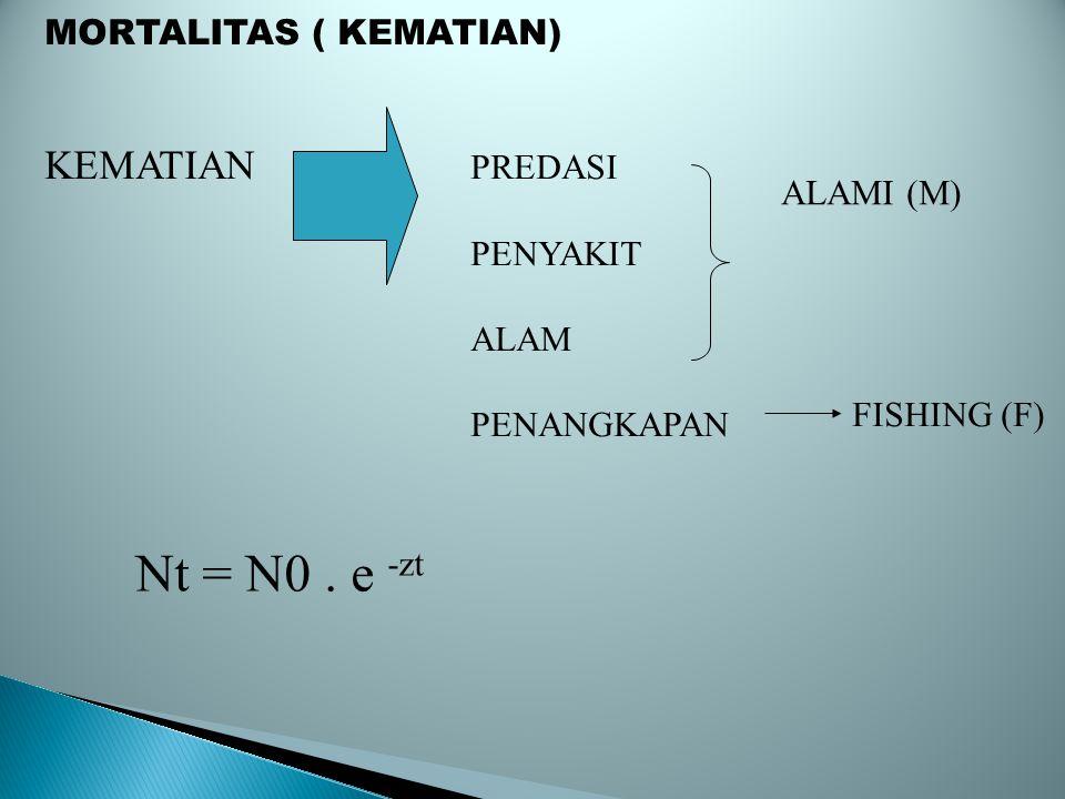 MORTALITAS ( KEMATIAN) KEMATIAN PREDASI PENYAKIT ALAM PENANGKAPAN ALAMI (M) FISHING (F) Nt = N0. e -zt