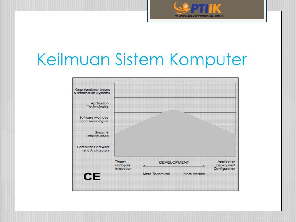Keilmuan Sistem Komputer