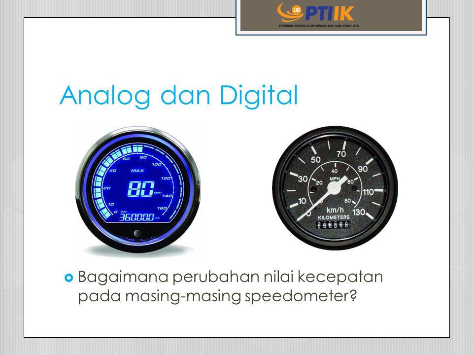 Analog dan Digital  Bagaimana perubahan nilai kecepatan pada masing-masing speedometer?