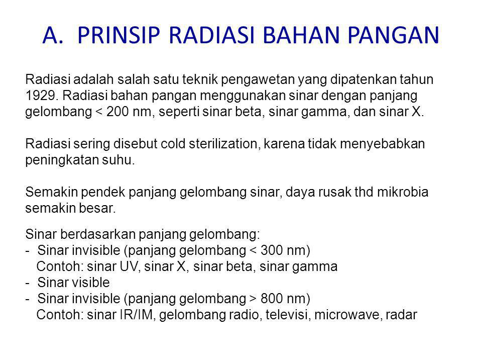 A. PRINSIP RADIASI BAHAN PANGAN Radiasi adalah salah satu teknik pengawetan yang dipatenkan tahun 1929. Radiasi bahan pangan menggunakan sinar dengan