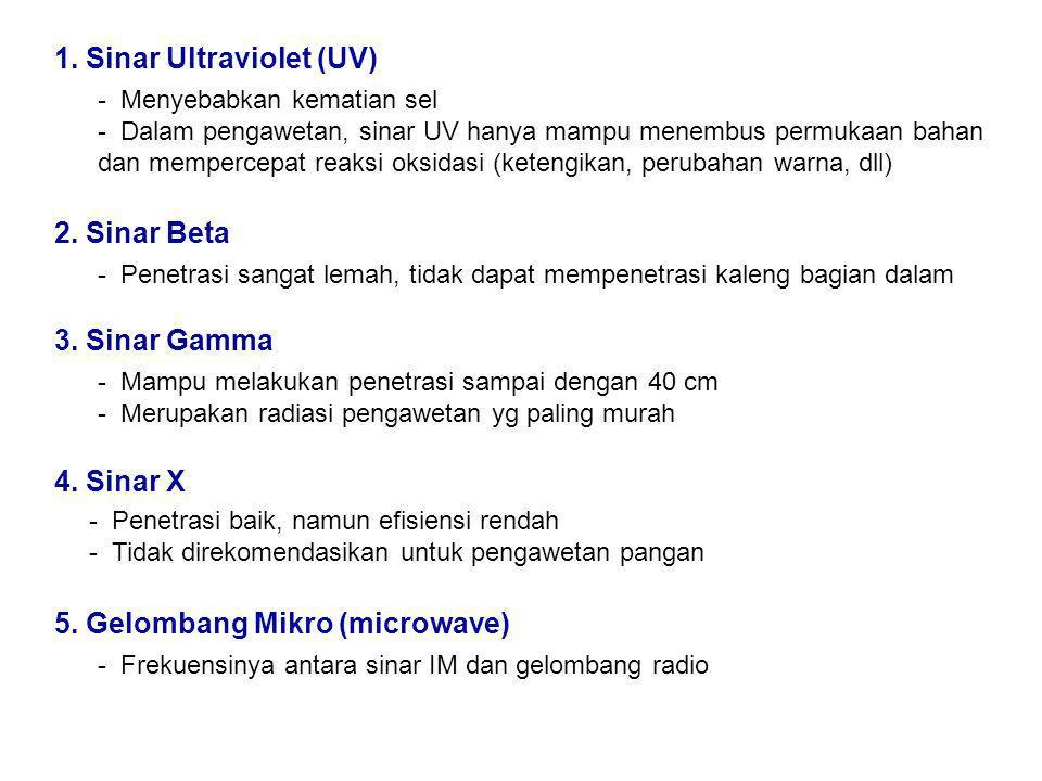 1. Sinar Ultraviolet (UV) - Menyebabkan kematian sel - Dalam pengawetan, sinar UV hanya mampu menembus permukaan bahan dan mempercepat reaksi oksidasi