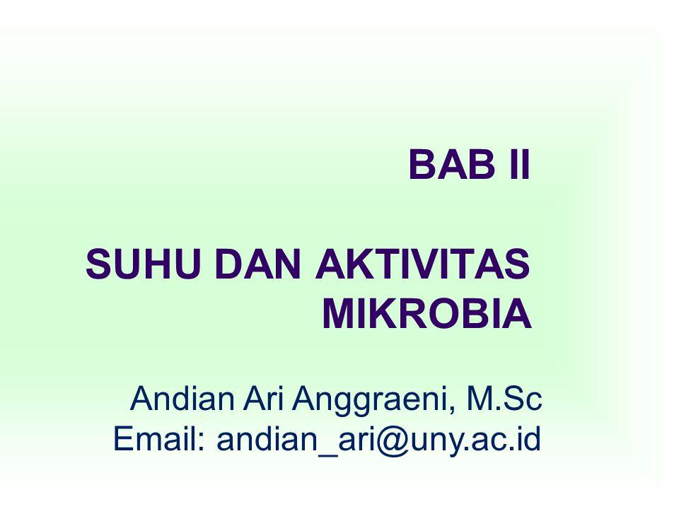 BAB II SUHU DAN AKTIVITAS MIKROBIA Andian Ari Anggraeni, M.Sc Email: andian_ari@uny.ac.id
