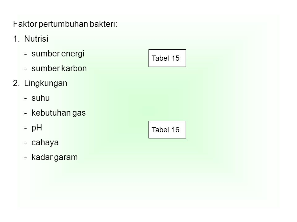 Faktor pertumbuhan bakteri: 1.Nutrisi - sumber energi - sumber karbon 2.Lingkungan - suhu - kebutuhan gas - pH - cahaya - kadar garam Tabel 15 Tabel 1
