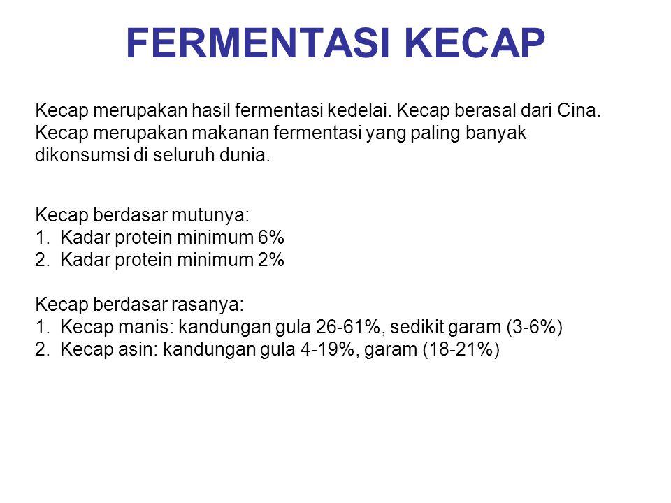 FERMENTASI KECAP Kecap merupakan hasil fermentasi kedelai.