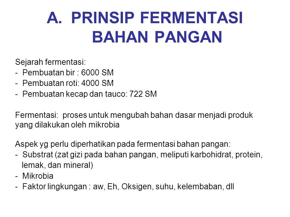 A.PRINSIP FERMENTASI BAHAN PANGAN Sejarah fermentasi: - Pembuatan bir : 6000 SM - Pembuatan roti: 4000 SM - Pembuatan kecap dan tauco: 722 SM Fermenta