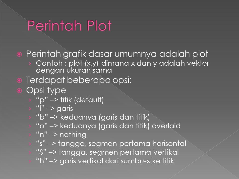  Perintah grafik dasar umumnya adalah plot › Contoh : plot (x,y) dimana x dan y adalah vektor dengan ukuran sama  Terdapat beberapa opsi:  Opsi typ