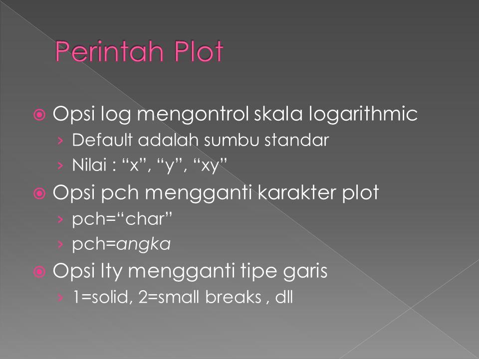 """ Opsi log mengontrol skala logarithmic › Default adalah sumbu standar › Nilai : """"x"""", """"y"""", """"xy""""  Opsi pch mengganti karakter plot › pch=""""char"""" › pch="""