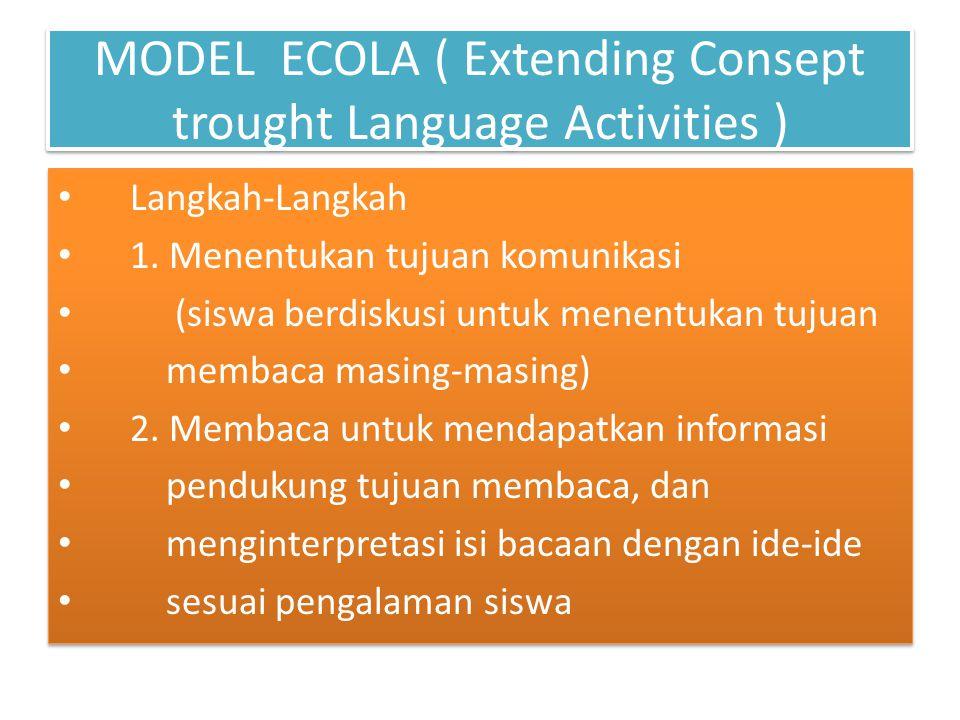 MODEL ECOLA ( Extending Consept trought Language Activities ) Langkah-Langkah 1. Menentukan tujuan komunikasi (siswa berdiskusi untuk menentukan tujua