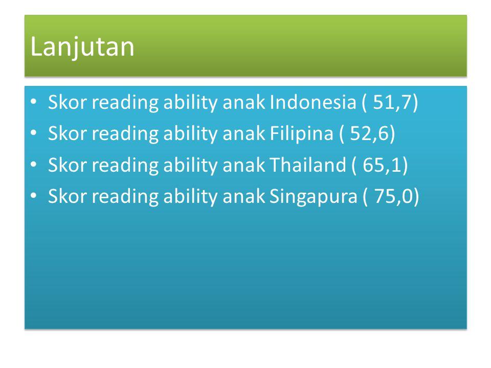 Lanjutan Skor reading ability anak Indonesia ( 51,7) Skor reading ability anak Filipina ( 52,6) Skor reading ability anak Thailand ( 65,1) Skor readin