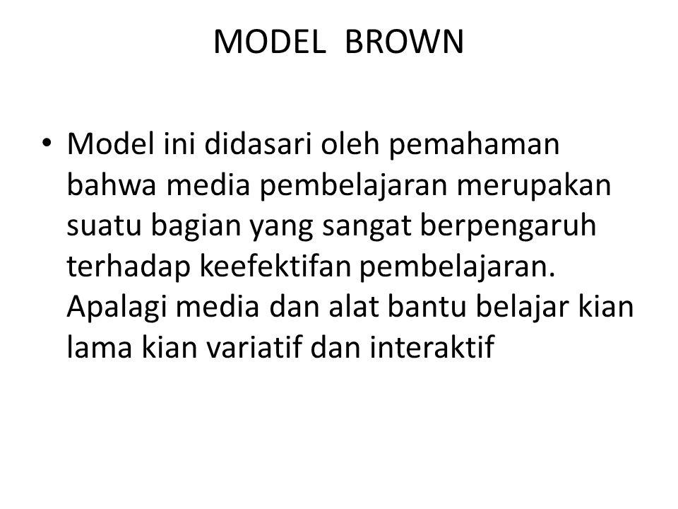 MODEL BROWN Model ini didasari oleh pemahaman bahwa media pembelajaran merupakan suatu bagian yang sangat berpengaruh terhadap keefektifan pembelajara