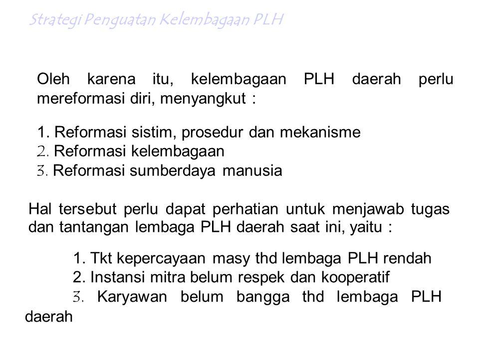 Strategi Penguatan Kelembagaan PLH Indikator kinerja lembaga PLH daerah harus di ukur dengan : 1.