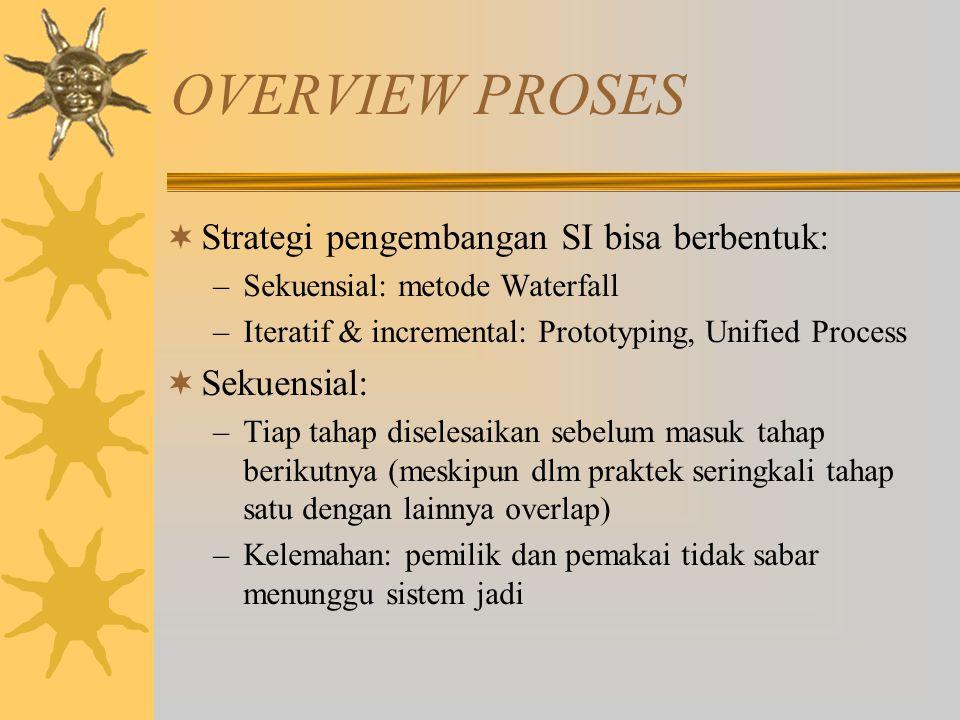 OVERVIEW PROSES  Strategi pengembangan SI bisa berbentuk: –Sekuensial: metode Waterfall –Iteratif & incremental: Prototyping, Unified Process  Sekue