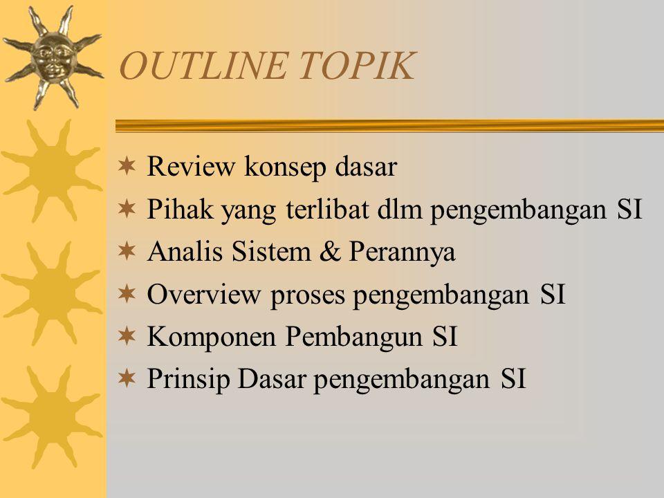 OUTLINE TOPIK  Review konsep dasar  Pihak yang terlibat dlm pengembangan SI  Analis Sistem & Perannya  Overview proses pengembangan SI  Komponen