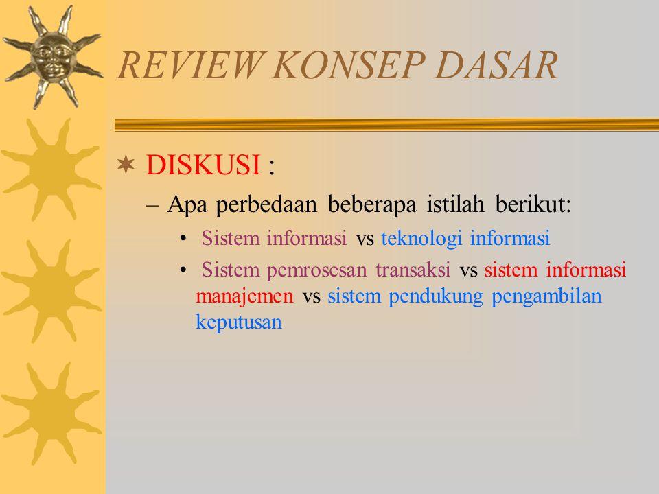 REVIEW KONSEP DASAR  DISKUSI : –Apa perbedaan beberapa istilah berikut: Sistem informasi vs teknologi informasi Sistem pemrosesan transaksi vs sistem