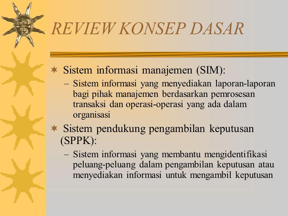 REVIEW KONSEP DASAR  Sistem informasi manajemen (SIM): –Sistem informasi yang menyediakan laporan-laporan bagi pihak manajemen berdasarkan pemrosesan
