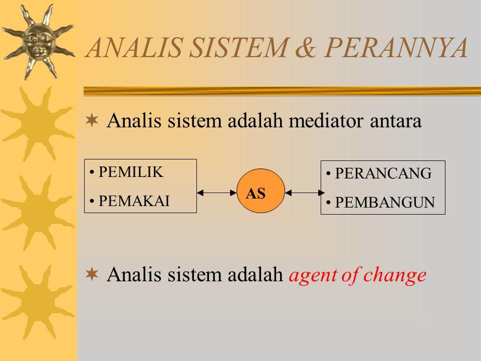  Analis sistem adalah mediator antara  Analis sistem adalah agent of change PEMILIK PEMAKAI PERANCANG PEMBANGUN AS