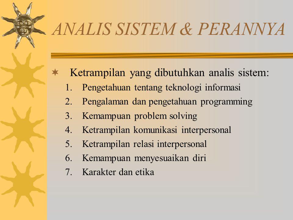 ANALIS SISTEM & PERANNYA  Ketrampilan yang dibutuhkan analis sistem: 1.Pengetahuan tentang teknologi informasi 2.Pengalaman dan pengetahuan programmi
