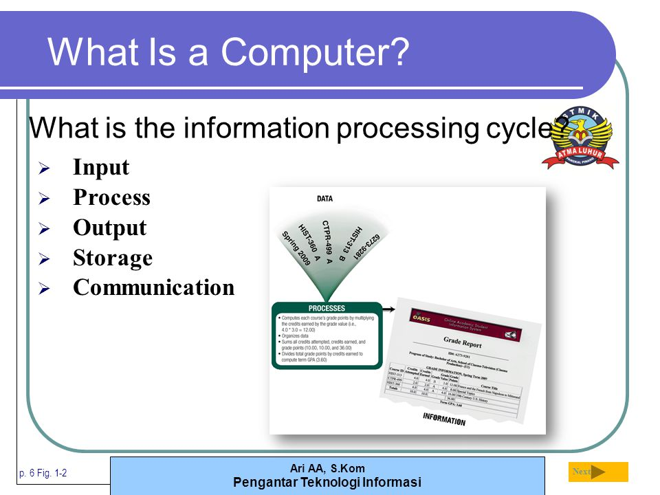 Ari AA, S.Kom Pengantar Teknologi Informasi What Is a Computer? What is the information processing cycle? p. 6 Fig. 1-2 Next  Input  Process  Outpu