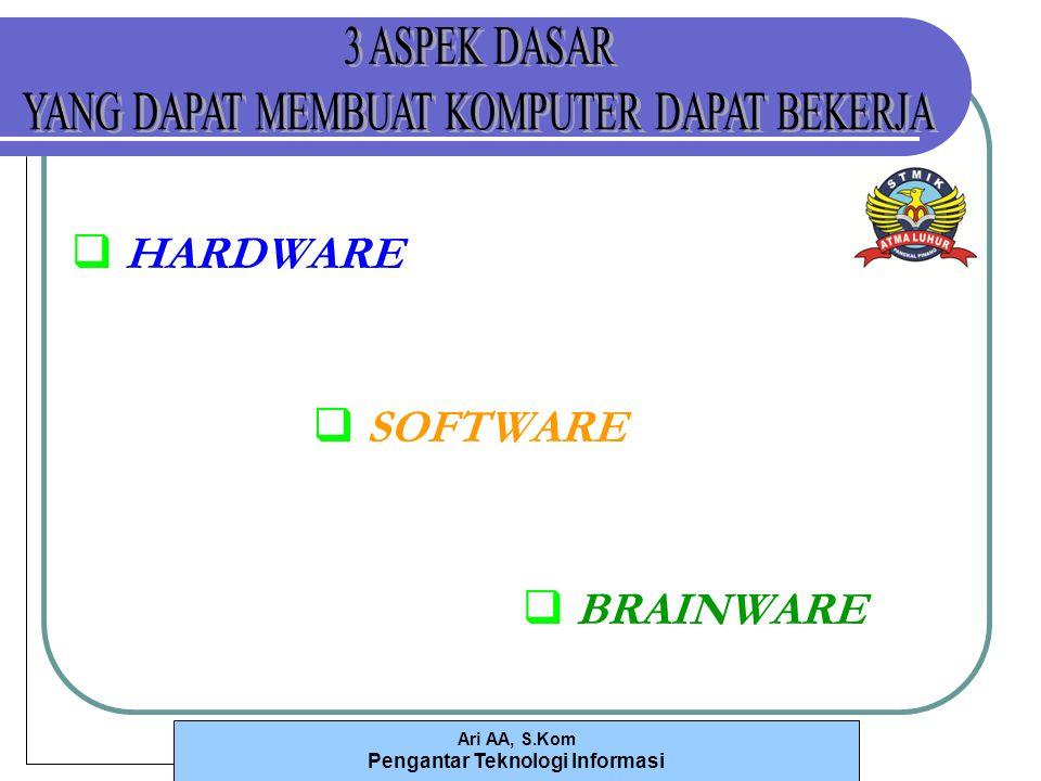 Ari AA, S.Kom Pengantar Teknologi Informasi  H HARDWARE  S SOFTWARE  BRAINWARE